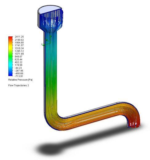 074 Bell Siphon Pressure Flow Lines